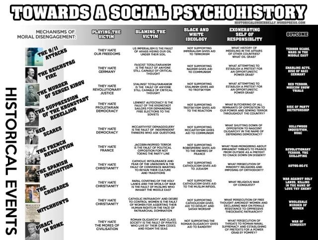psychohistoryJan2013